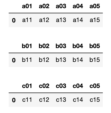 pandas_dataframe_data