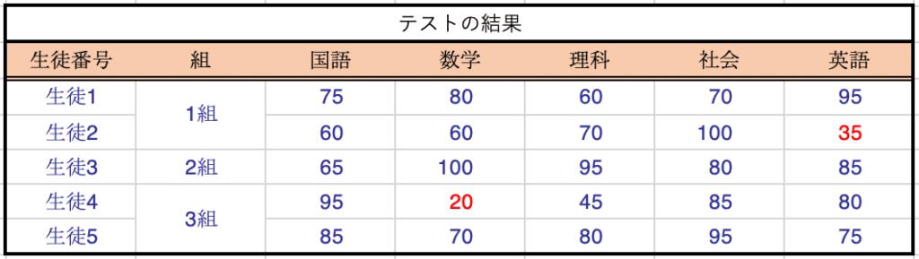 Excel_original_table