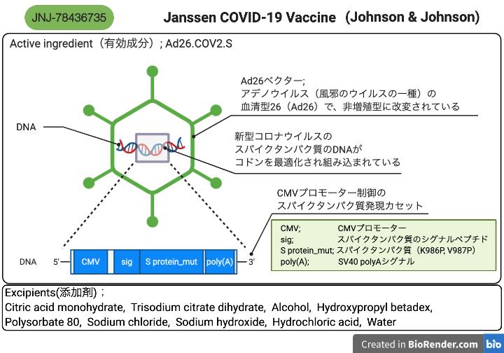 JNJ-78436735