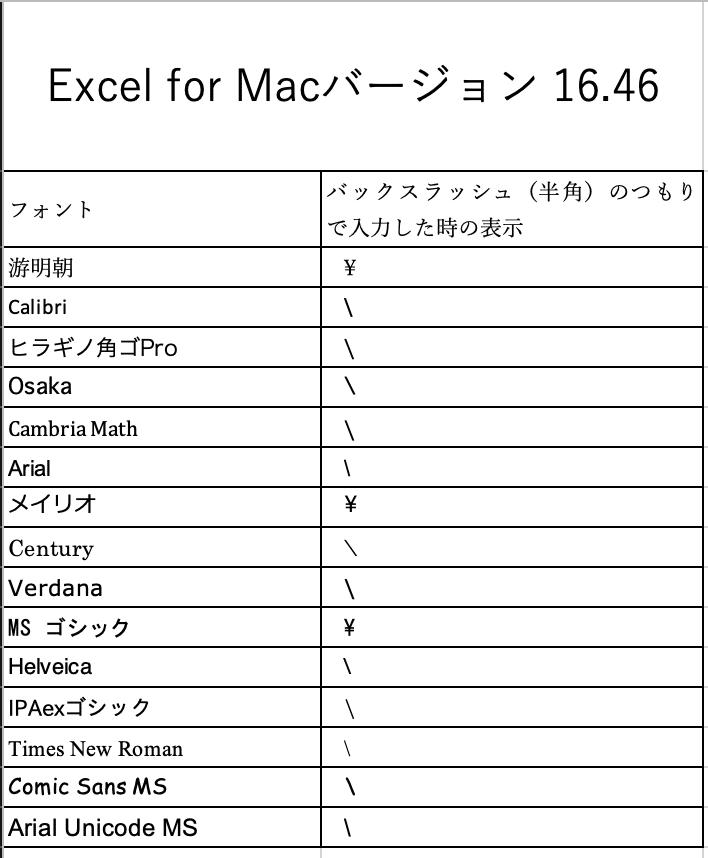 ExcelforMac_backslash_font