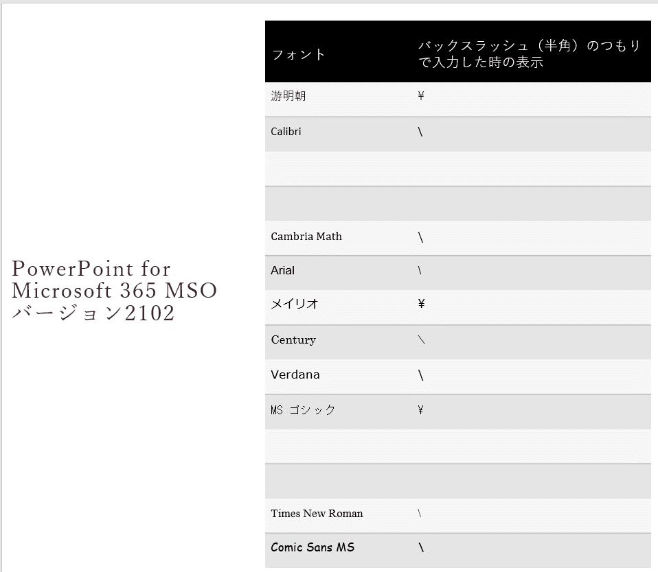 PowerPointforWin_settei04